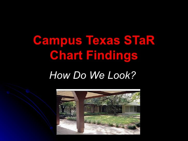 Campus Texas STaR Chart Findings How Do We Look?