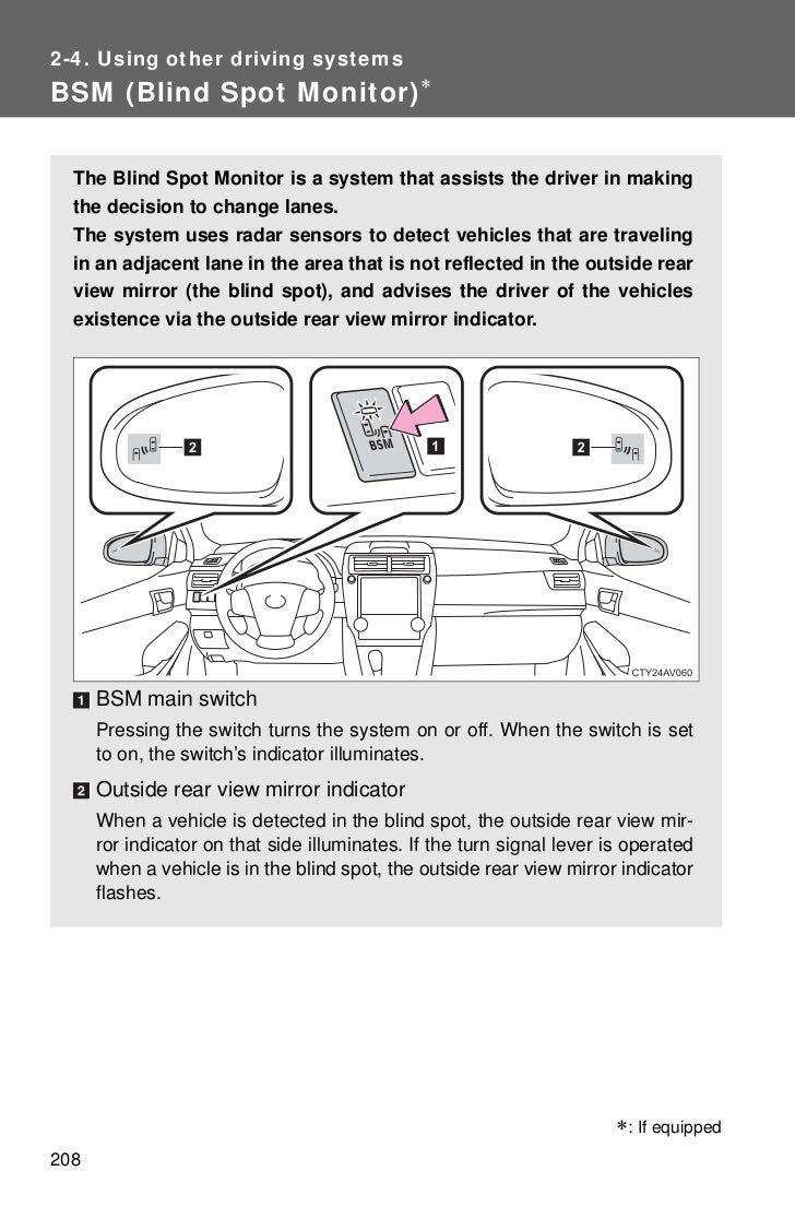 Toyota Camry: Certification for the Blind Spot Monitor