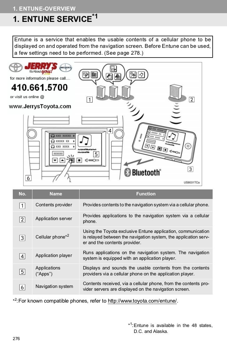 Toyota Camry Entune System Baltimore, Maryland