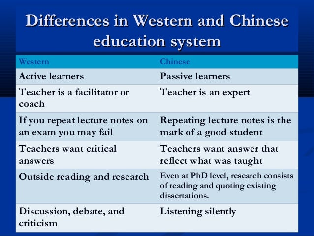 differences between chinese and western education It is not a secret that western education and eastern education are different in both educational systems to point out the main differences between them.