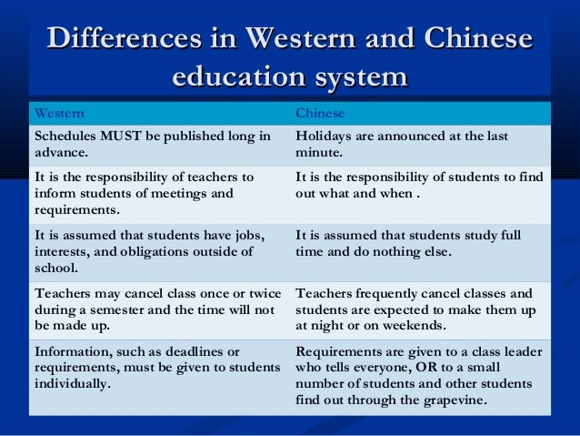 the differences between chinese and western taboo language Essay on cultural differences between china and western countries  since  different culture gives rise to alternative language structures, while  but many  successful examples of into the taboo, do as the romans do were.