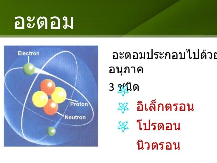 อะตอม <ul><li>อะตอมประกอบไปด้วย อนุภาค  </li></ul><ul><li>3   ชนิด </li></ul><ul><ul><li>อิเล็กตรอน </li></ul></ul><ul><ul...