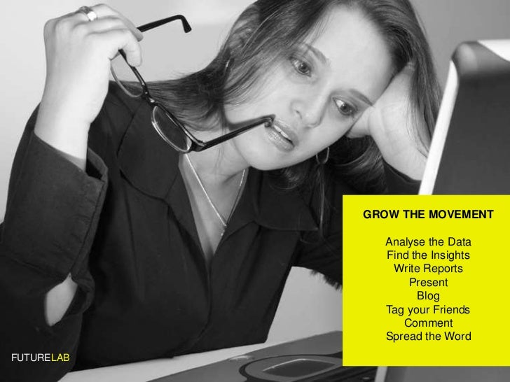 GROW THE MOVEMENT                Analyse the Data               Find the Insights                Write Reports            ...