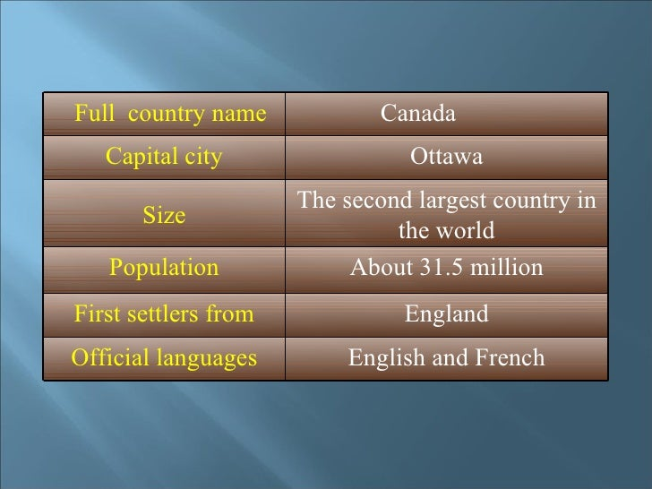 Canadajpgcb - Country name and capital city