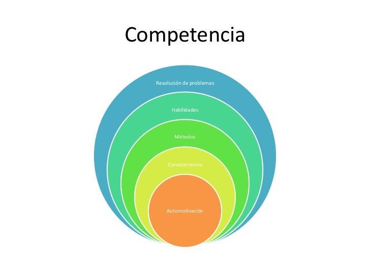 Inductiva (1 clase)    Apertura             Desarrollo         Cierre  •El profesor       • Se realiza la   • Reflexión  o...