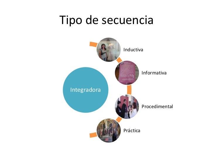 Procedimental (3 o más clases)   Apertura          Desarrollo        Cierre• El profesor      •Ejercicios.   • Pruebas.  d...