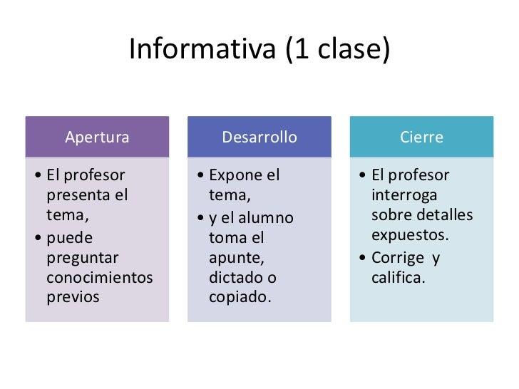 Integradoras (6 o más clases)   Apertura         Desarrollo           Cierre  •El profesor      •Los alumnos     • El alum...