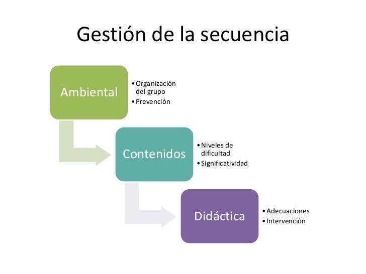 Gestión de la secuencia             • OrganizaciónAmbiental      del grupo             • Prevención                       ...