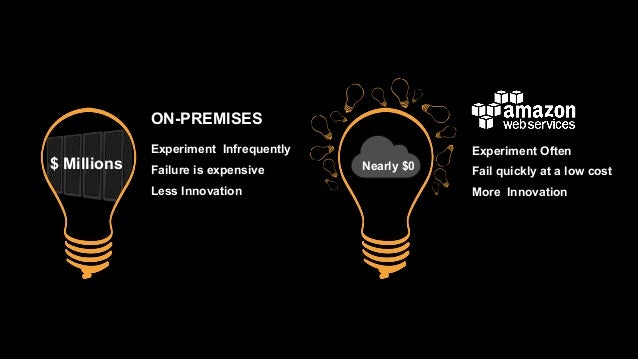 carlosco@amazon.com @caarlco ON-PREMISES Experiment Infrequently Failure is expensive Less Innovation Experiment Often Fai...