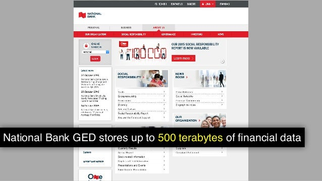 National Bank GED stores up to 500 terabytes of financial data