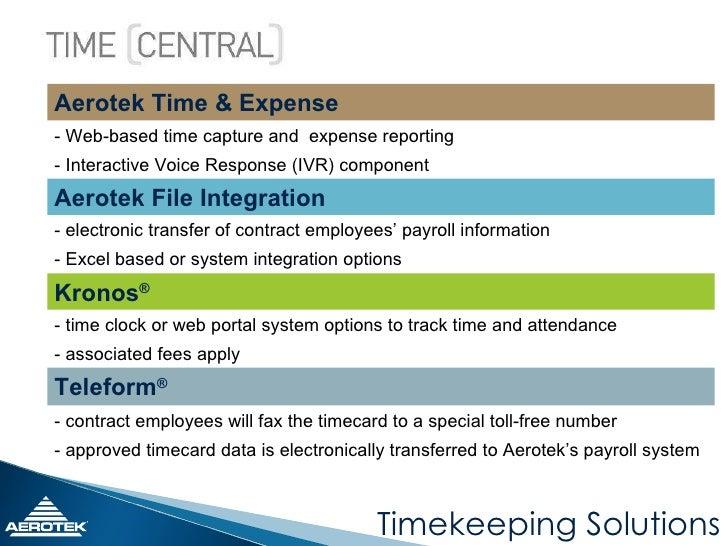 Aerotek Professional Services Information