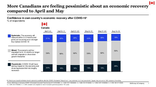 McKinsey & Company 1 More Canadians are feeling pessimistic about an economic recovery compared to April and May Confidenc...