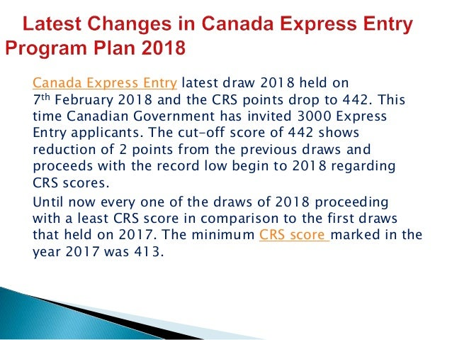 Canada express draw points 2018 | Settle in Canda from India