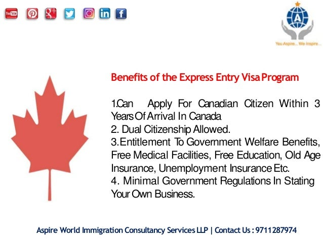 Canada Express Entry Visa Consultants in India | Aspire