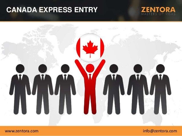 CANADA EXPRESS ENTRY www.zentora.com info@zentora.com