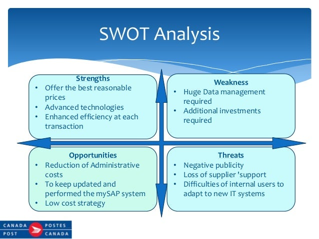 detailed swot analysis examples