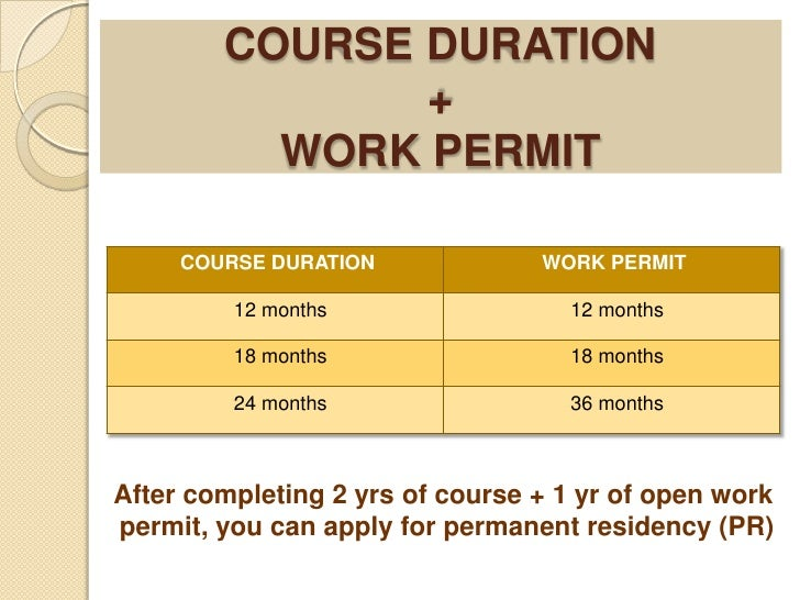 Study Permit: What is it and Why Should You Have It?