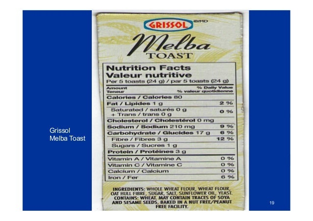 Canadian Food Additive List