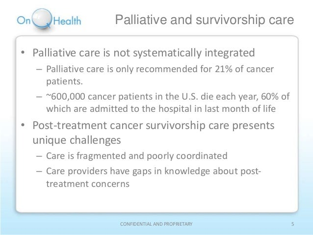 Integrated care plan template images template design ideas for Palliative care care plan template