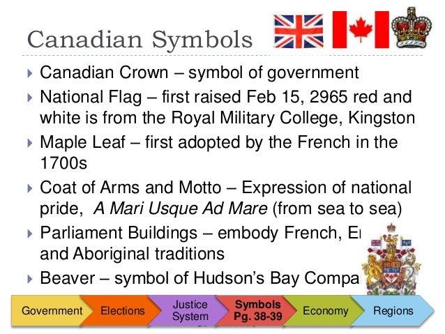 Canadian Citizenship Powerpoint