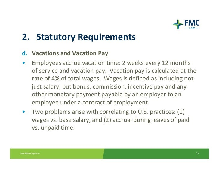 Canadian Employment Law 101 For U S Legal Amp Hr