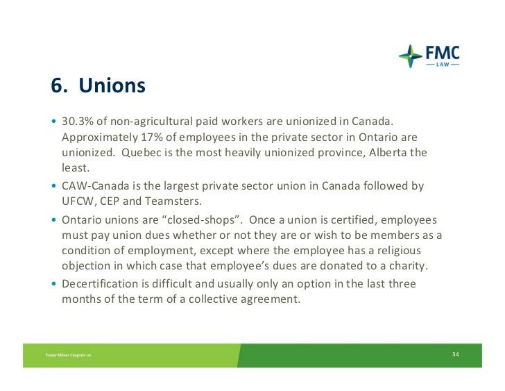 Canadian Employment Law 101 For Us Legal Hr