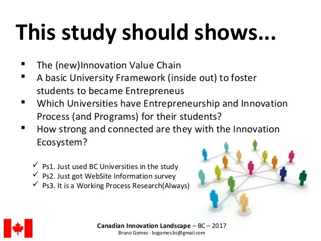  The (new)Innovation Value Chain  A basic University Framework (inside out) to foster students to became Entrepreneus  ...