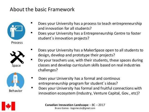 Canadian Innovation Landscape – BC – 2017 Bruno Gomes - bsgomes.bc@gmail.com About the basic Framework Space Process Behav...