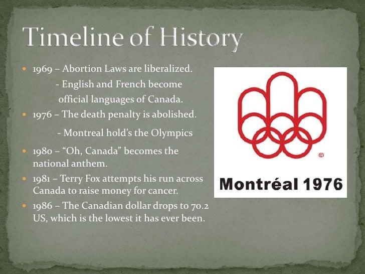 Canadian Timeline
