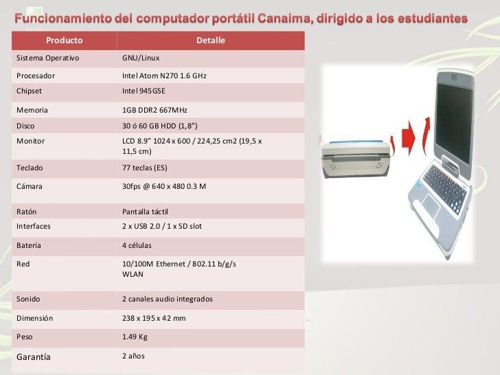 Producto                          DetalleSistema Operativo    GNU/LinuxProcesador           Intel Atom N270 1.6 GHzChipset...