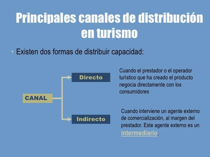 Distribuci n tur stica for Tipos de servicios de un hotel