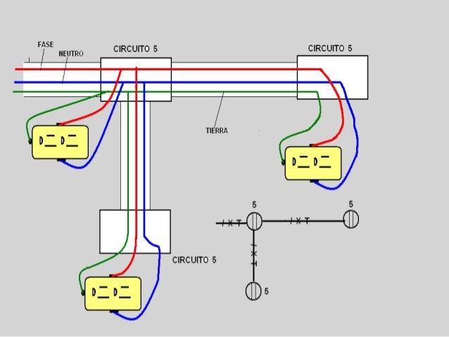 Canalizaciones Electricas 1