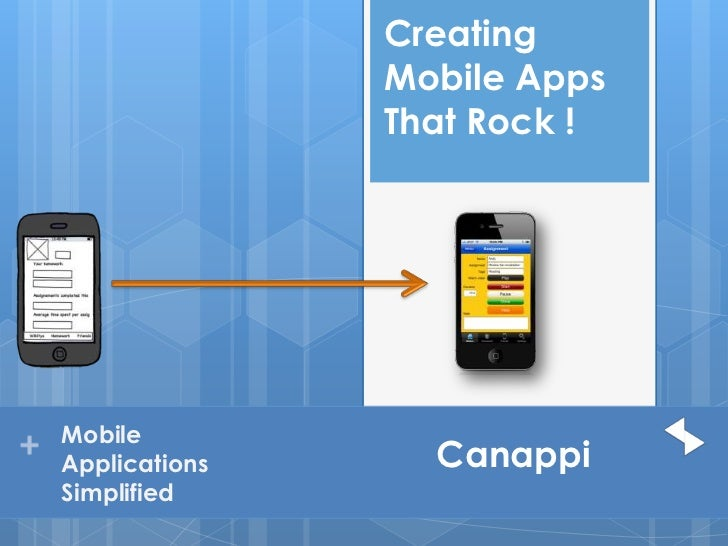 Creating Mobile Apps That Rock !<br />Mobile  Applications<br />Simplified<br />Canappi<br />