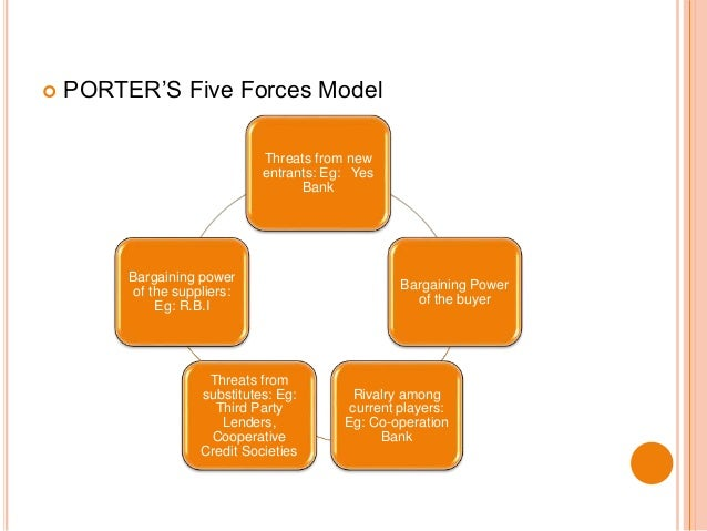 public bank porter five forces Public bank swot analysis profile additional information what is a swot analysis it is a way of evaluating the strengths, weaknesses, opportunities, and threats that affect something  swot analysis porter's five forces private equity investments portfolio analysis people locations market education academic degree occupations.