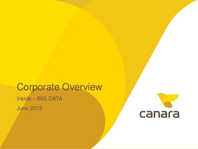 Corporate Overview Inside – BIG DATA June 2013