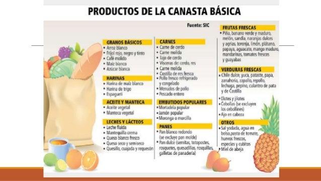 En la canasta familiar encontramos productos básicos y secundarios ...