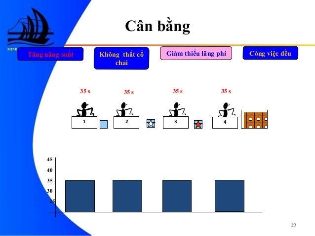 """Lela hostel Quảng Bình – Nơi """"cân bằng"""" lại tâm hồn của bạn"""