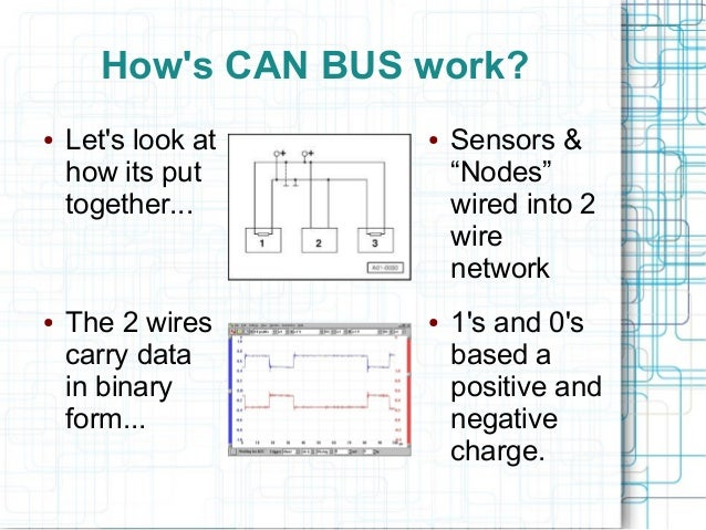 Canbus Presentation on electric motor switch wiring