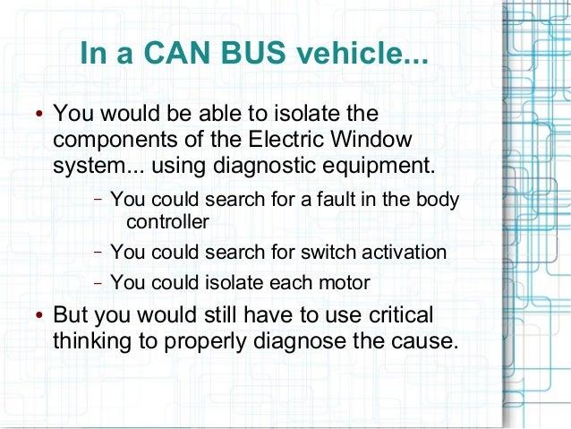 Canbus presentation