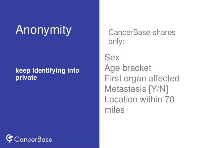 Anonymity Sex Age bracket First organ affected Metastasis [Y/N] Location within 70 miles keep identifying info private Can...