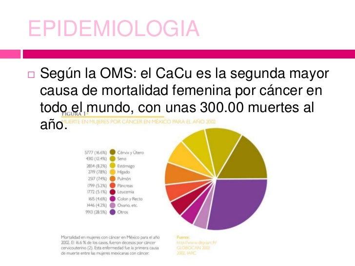 Cancer Cervicouterino Slide 3