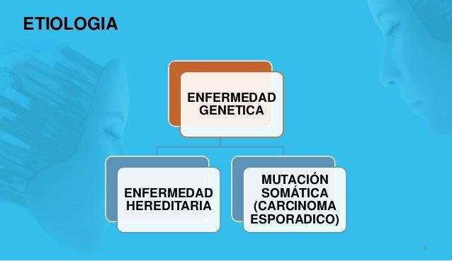 ETIOLOGIA 3 ENFERMEDAD GENETICA ENFERMEDAD HEREDITARIA MUTACIÓN SOMÁTICA (CARCINOMA ESPORADICO)
