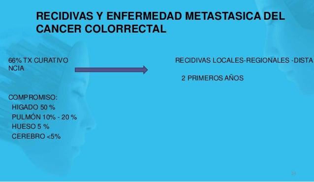 RECIDIVAS Y ENFERMEDAD METASTASICA DEL CANCER COLORRECTAL 66% TX CURATIVO RECIDIVAS LOCALES-REGIONALES -DISTA NCIA 2 PRIME...