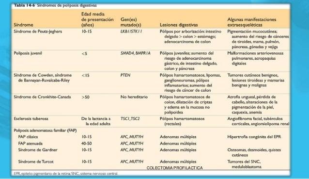 COLECTOMIA PROFILACTICA 9