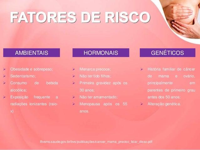 Exames para cancer de mama