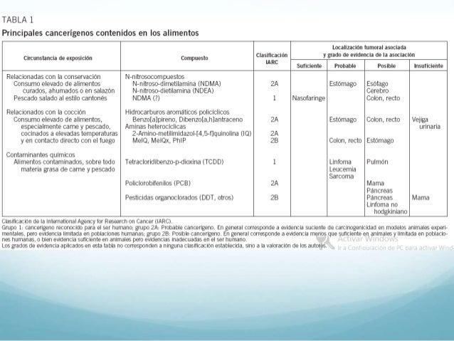 Medidas para prevenir el cáncer ambiental Estas de estas medidas se pueden realizar gracias a la información que produce ...