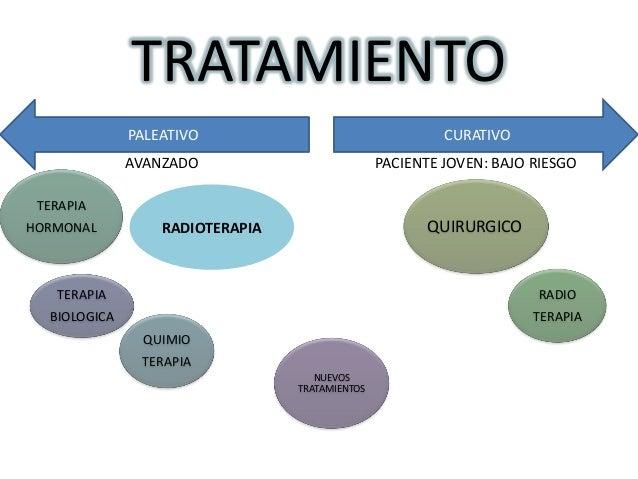 Cancer de prostata smr - Tratamiento para carcoma ...