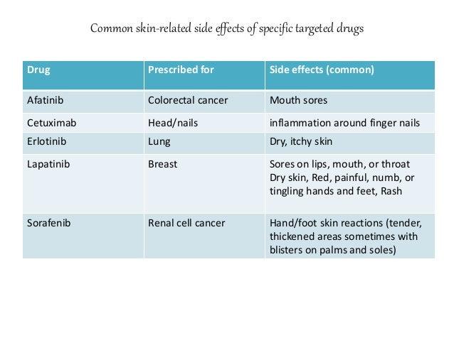 Cancer Derma