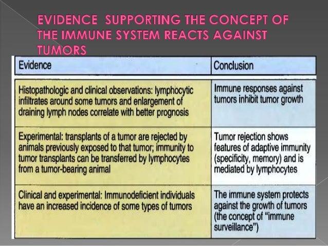 5Evasion Of Immune System