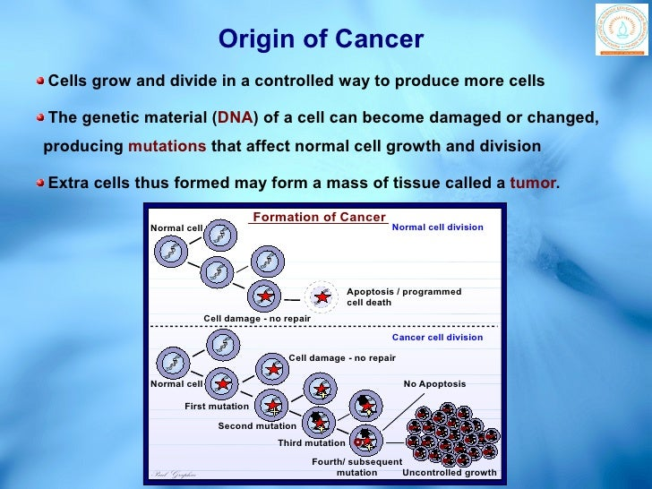 cancer introduction class